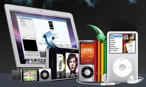 trasferire file su iPad, iPhone e iPod